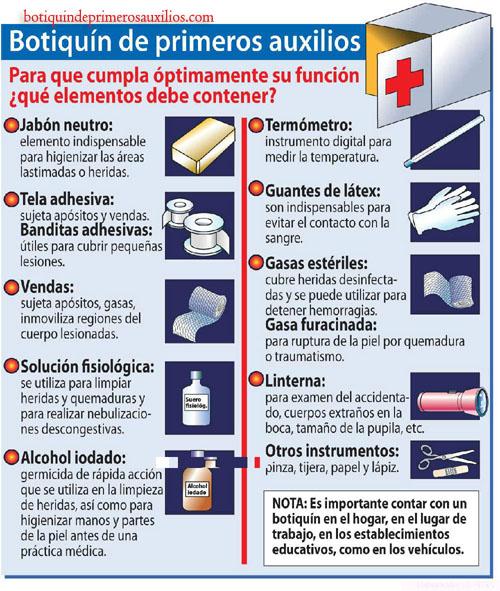 contenido basico botiquin de primeros auxilios