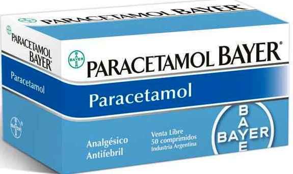 Paracetamol o acetominofén ante los dolores